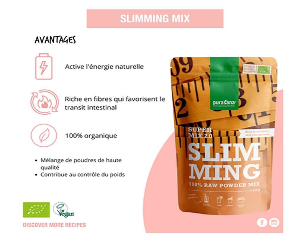 SLIMMING - Definiția și sinonimele slimming în dicționarul Engleză