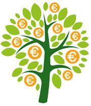 Fidelity tree