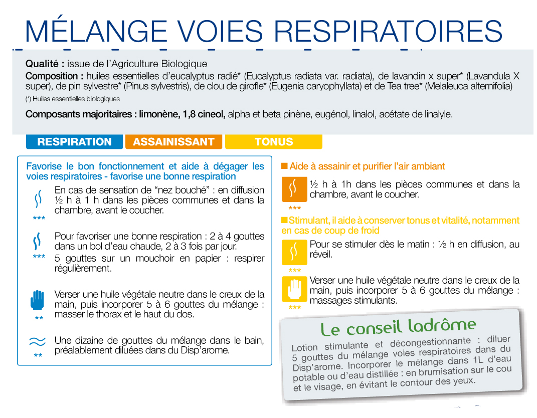 Mélange voies respiratoires